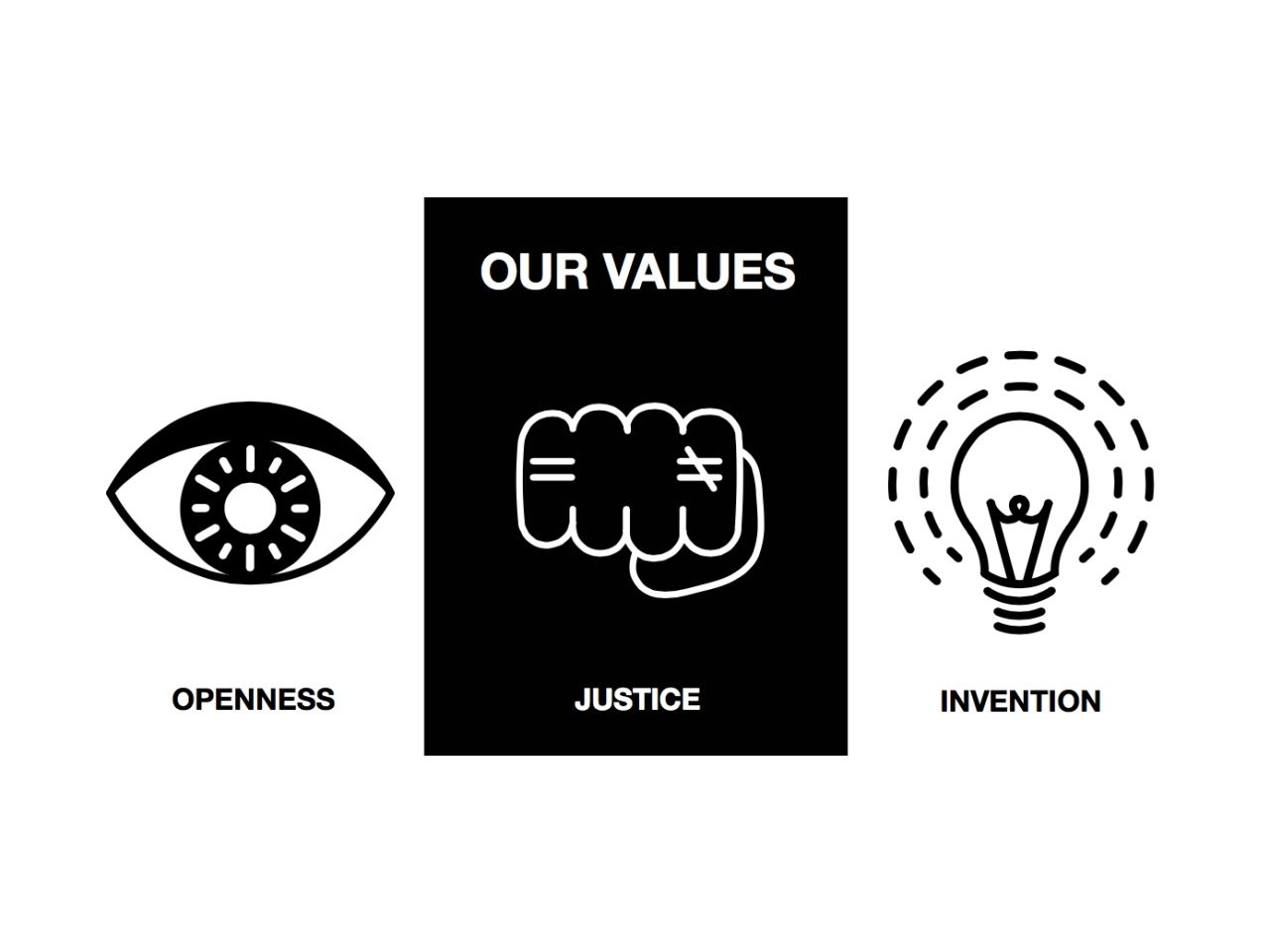 Pictogram of Eyebeam's values: Openness, Justice, Invention.